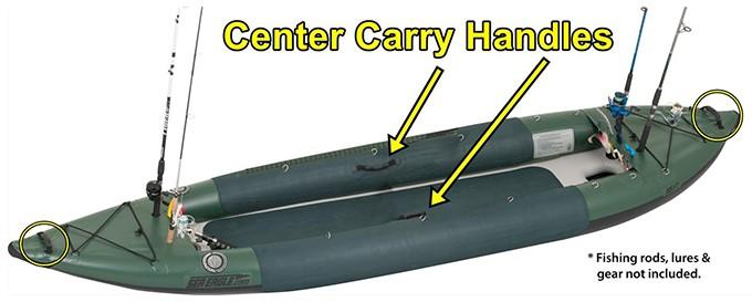 Sea Eagle 385fta Carry Handles