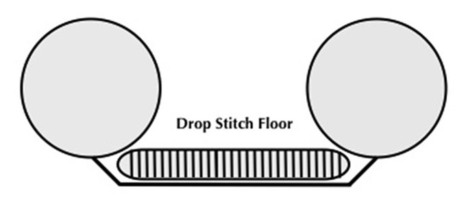 380x Drop Stitch Floor